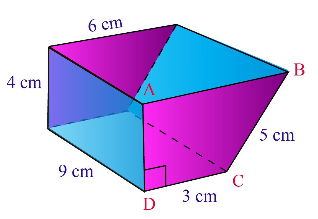Area of a trapezoid examples