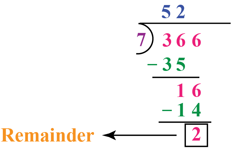 Remainder word problems: 366 is divided by 7 to give a remainder of 2