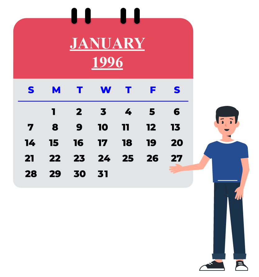 Remainder solved problems: Calender of Jan 1996.