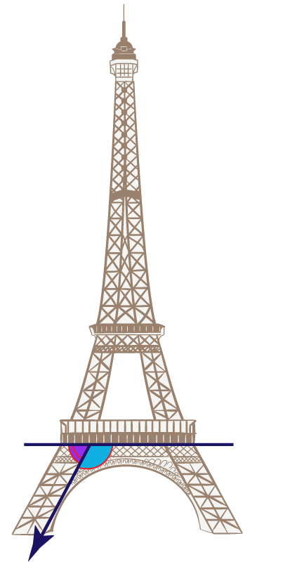 Real life examples of supplementary angles - Eiffel Tower