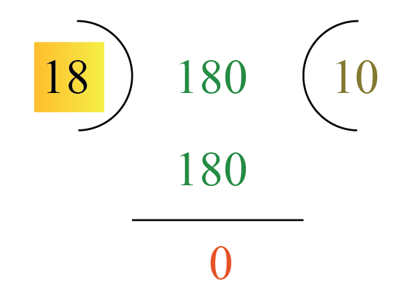 HCF of multiple numbers: HCF of 126, 162 and 180