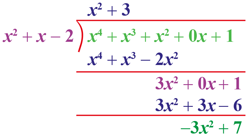 Improper fractions: partial fractions. Long division