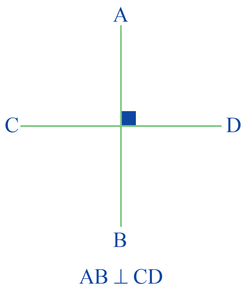 Perpendicular lines in math - the angle between two perpendicular lines is 90 degrees.