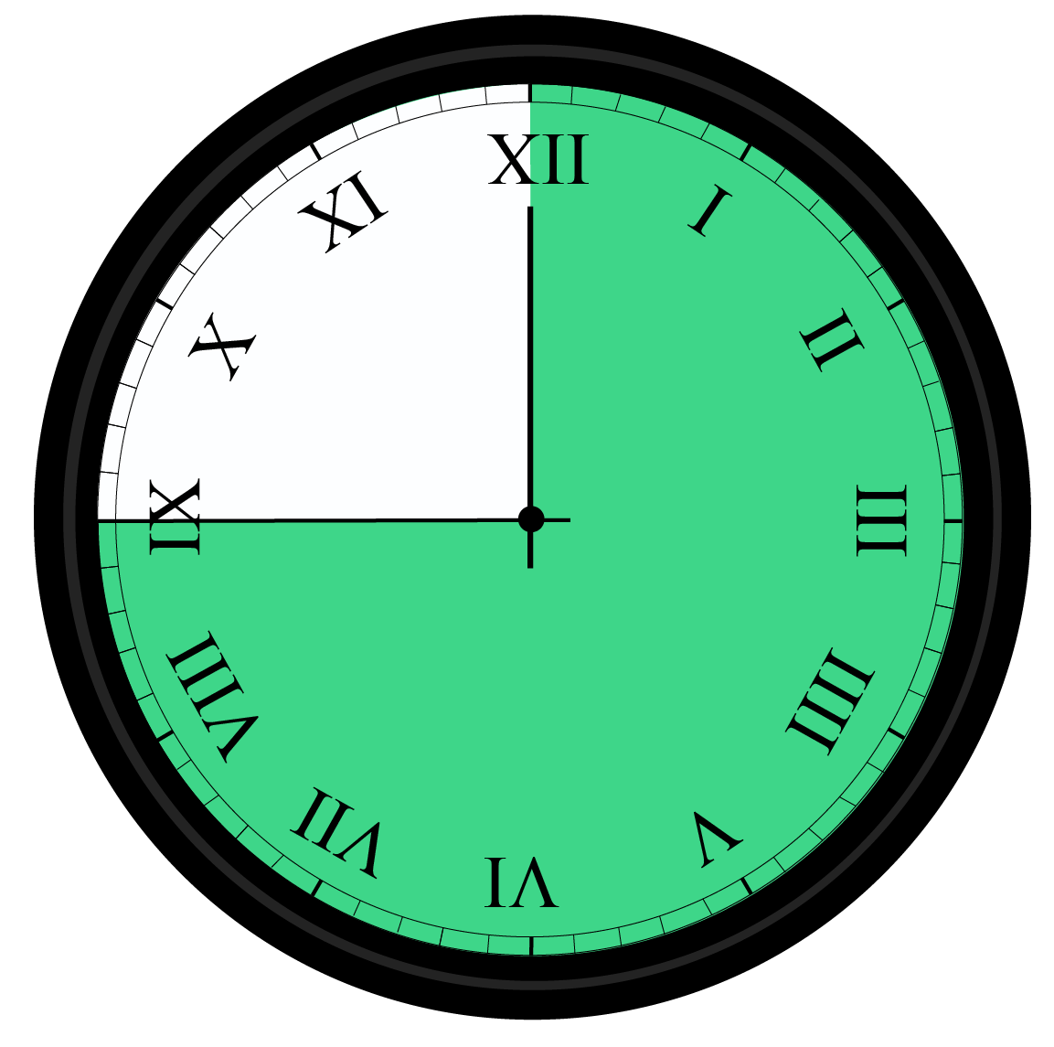 Minute Handle at 9: Roman Numeral Clock