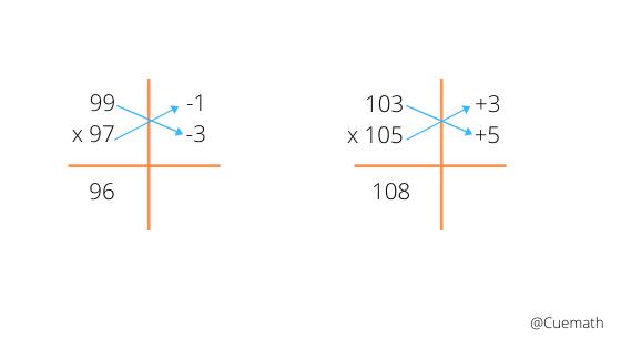 vedic maths step2