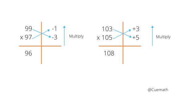 vedic maths tricks step 3