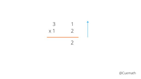 vedic maths multiplication 2 digit
