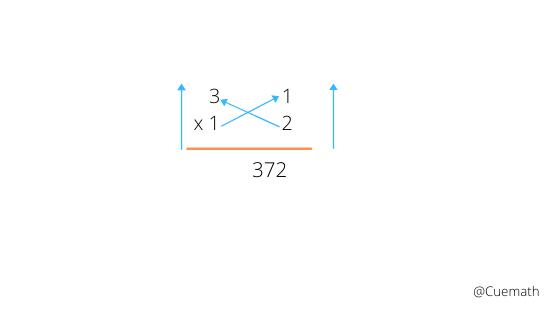 vedic maths step 4