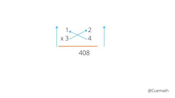 vedic maths step 5