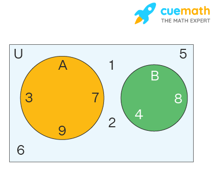 universal sets and subsets