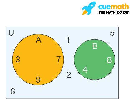 Venn Diagram solved examples