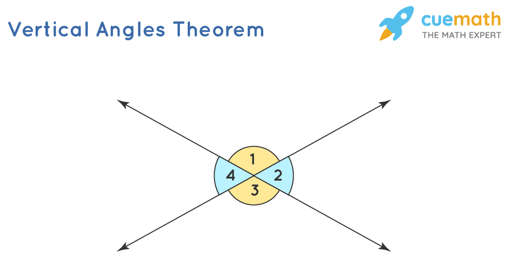 Vertical Angles Theorem