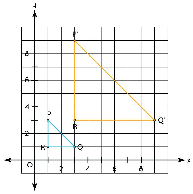 Dilation in Geometry