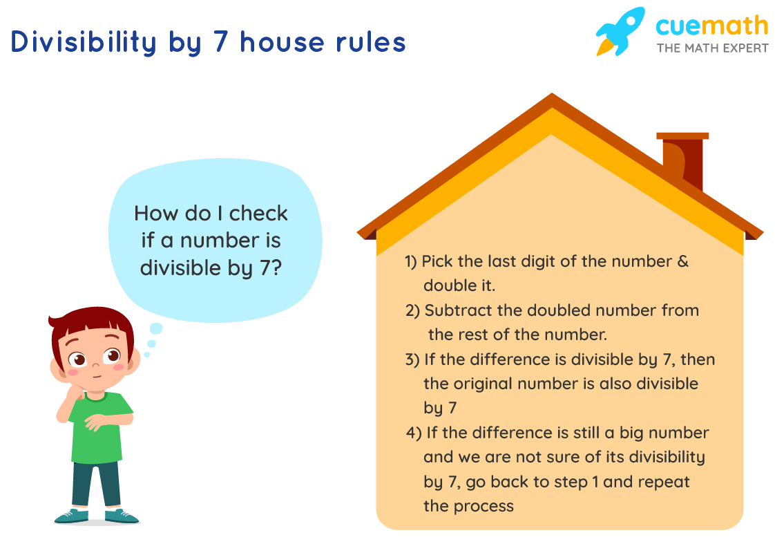 Divisibility Rule of 7