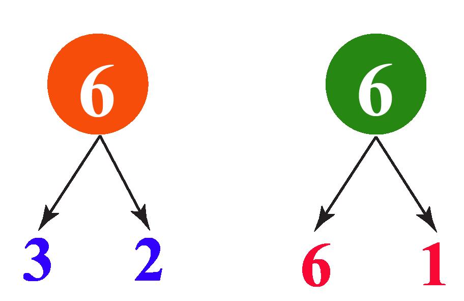 Factors of 6