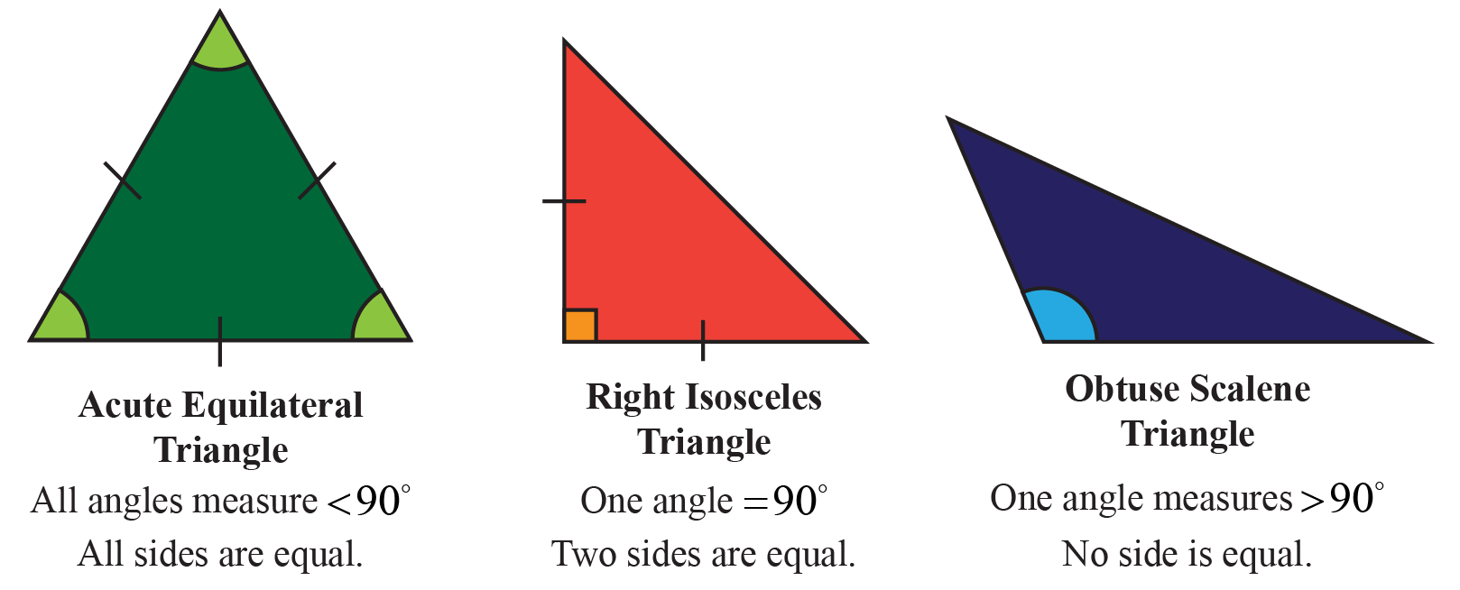 Types of triangles | Angles and sides of a triangle