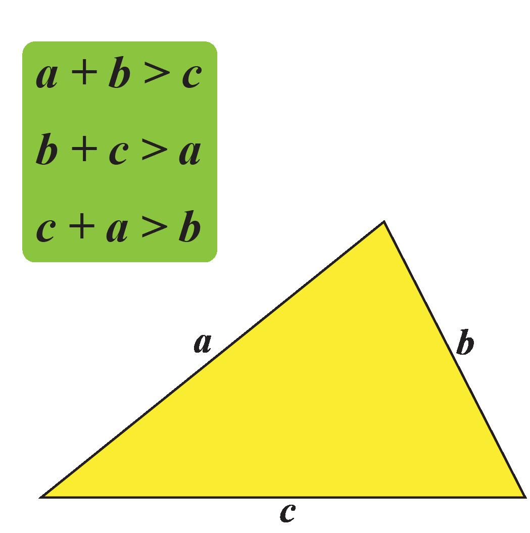 Sum of length property