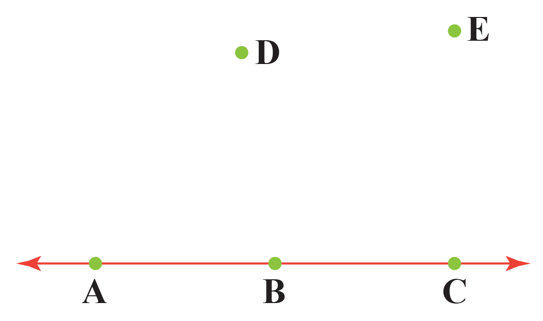 Example 1 for points