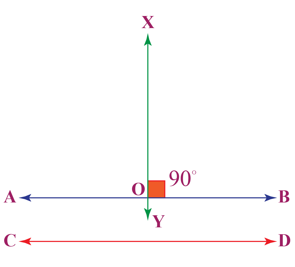 Example 4 question