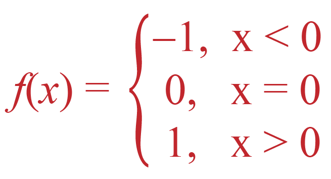 Signum function