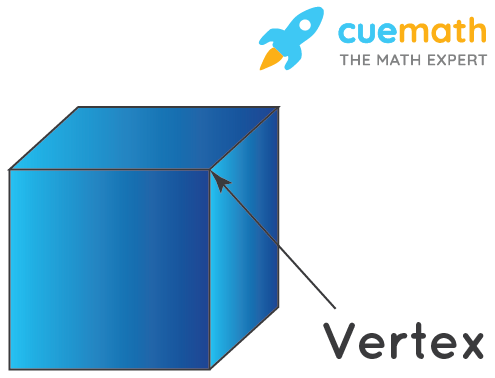 Vertex of a solid shape