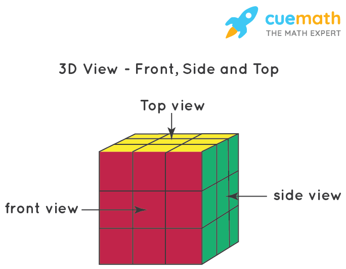 3D view of a cube