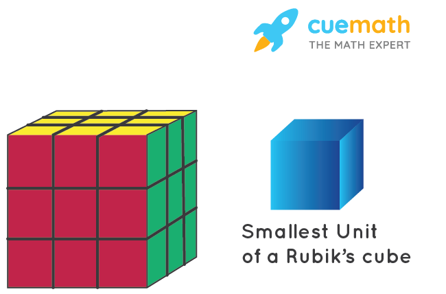 Smallest Unit of a Rubik's Cube