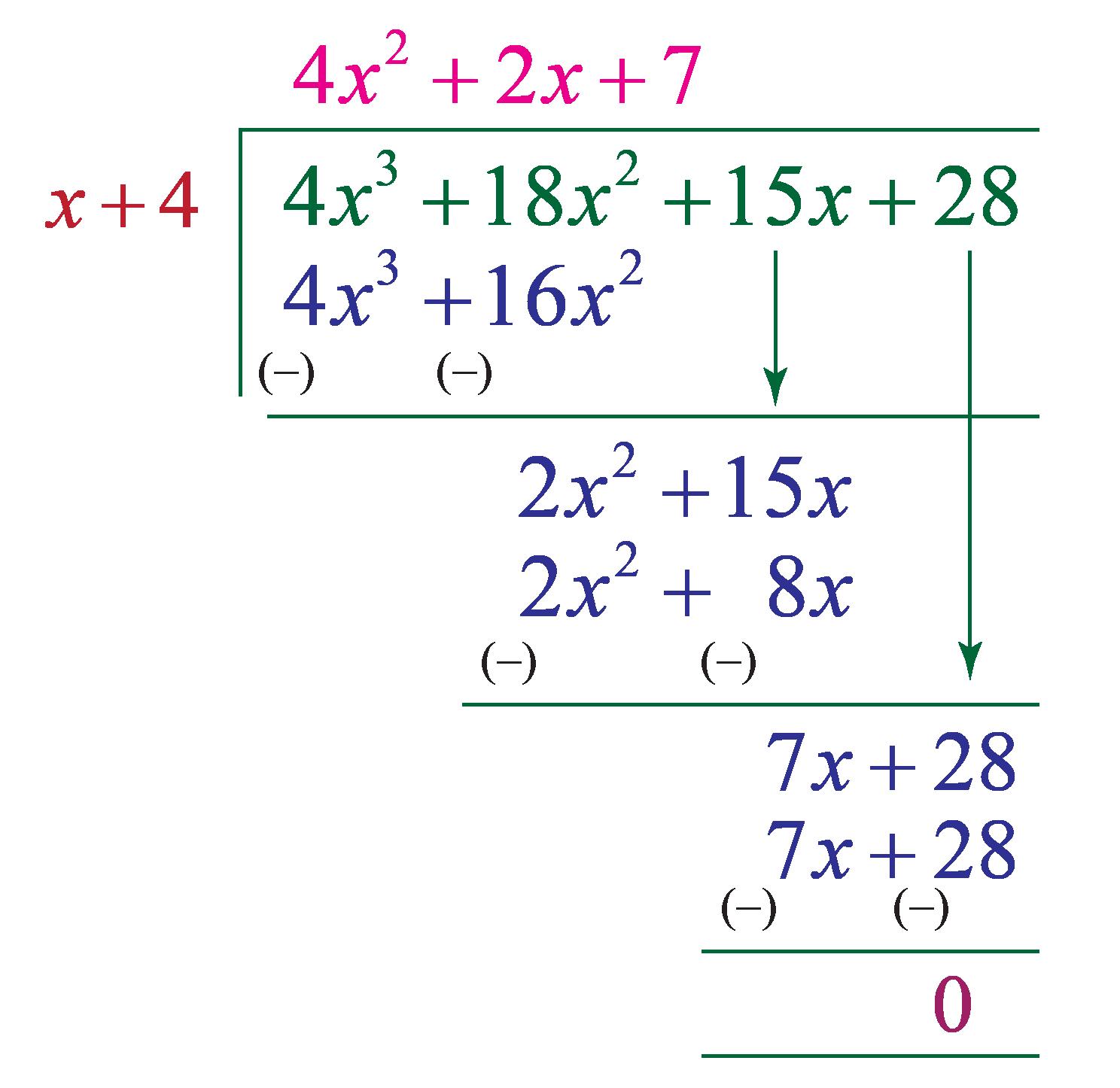 Dividing polynomials example 1