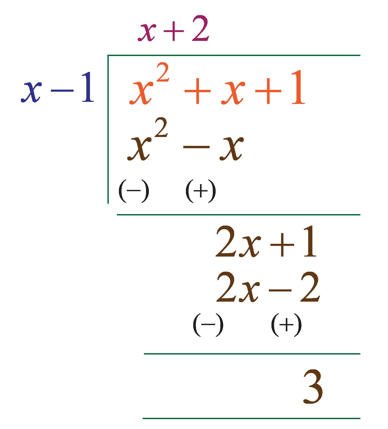 Linear divisors division