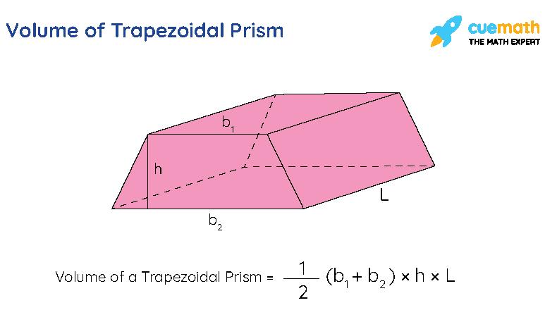 Volume of Trapezoidal Prism