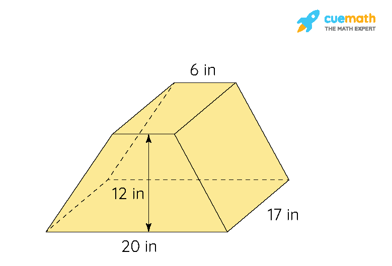 Surface area of a trapezoidal prism