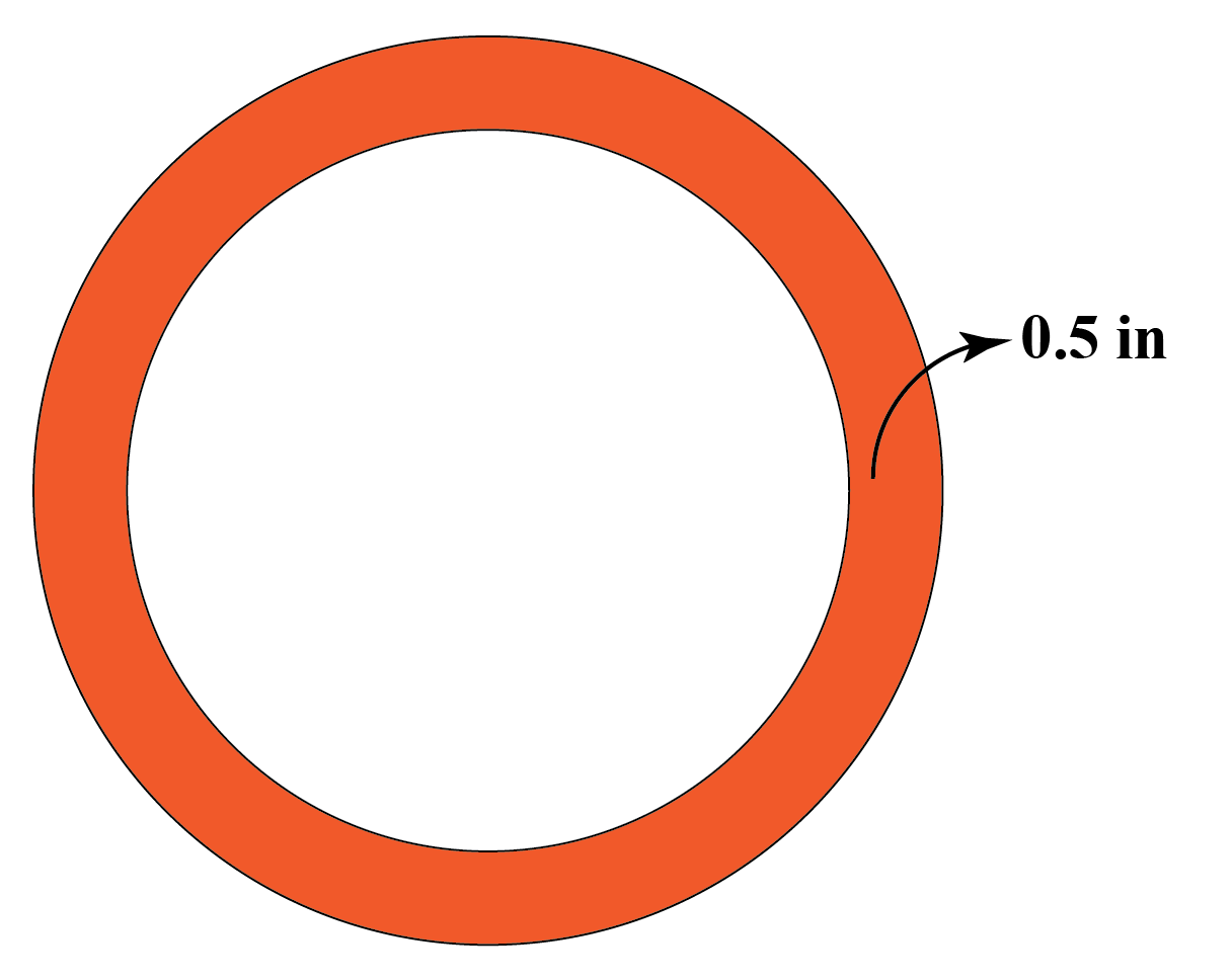 Area of sphere example: cross-section of a rubber ball