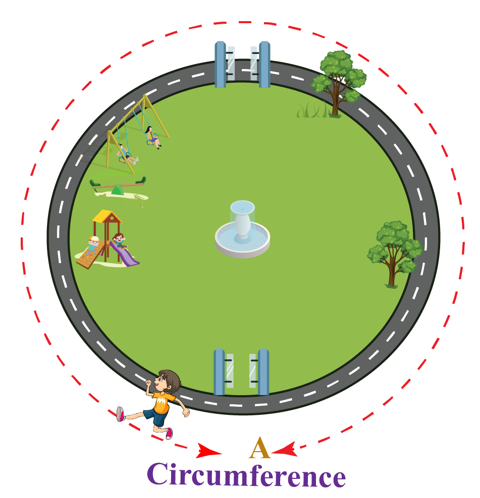 Circular park marked showing the circumference