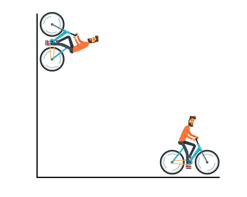 Pythagorean triples bicycle problem