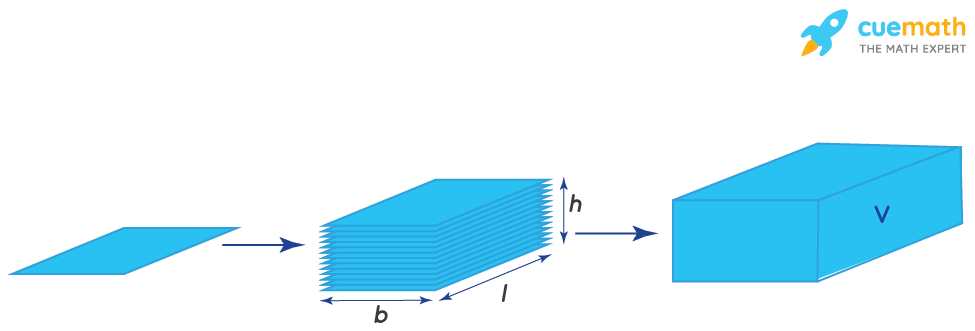 Volume Calculator