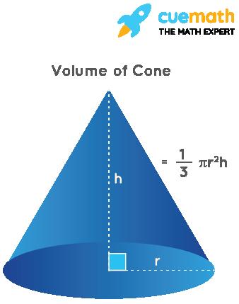 Volume formula of cone