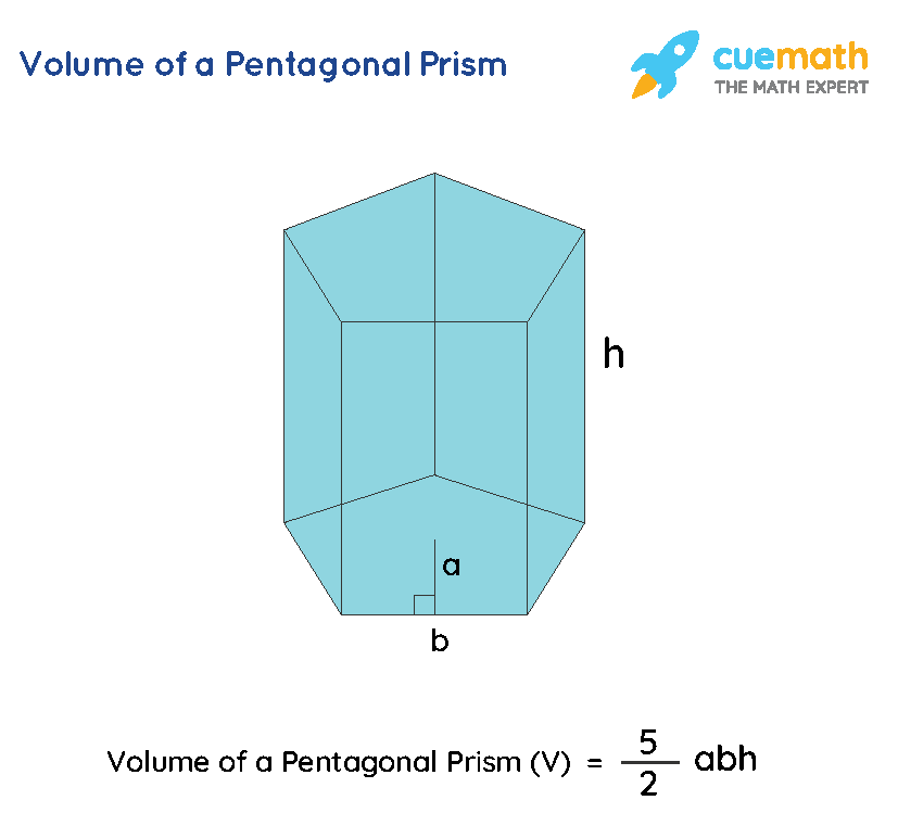Volume of Pentagonal Prism