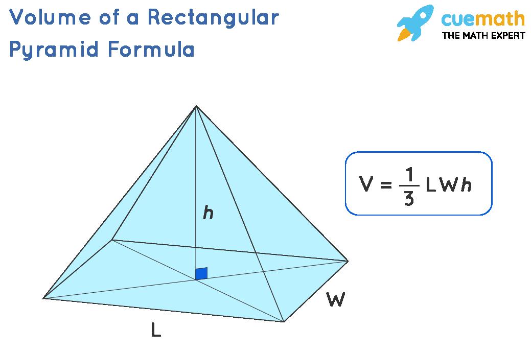 Volume of a Rectangular Pyramid Formula