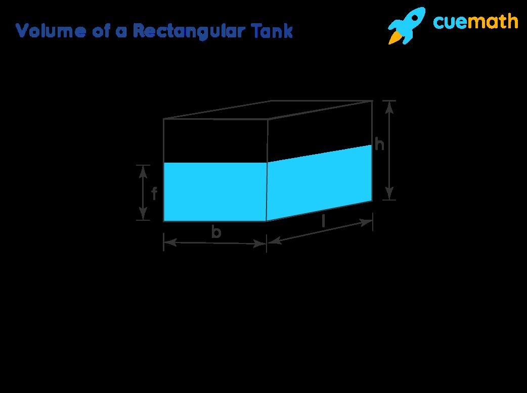 Volume of Rectangular Tank - Formula