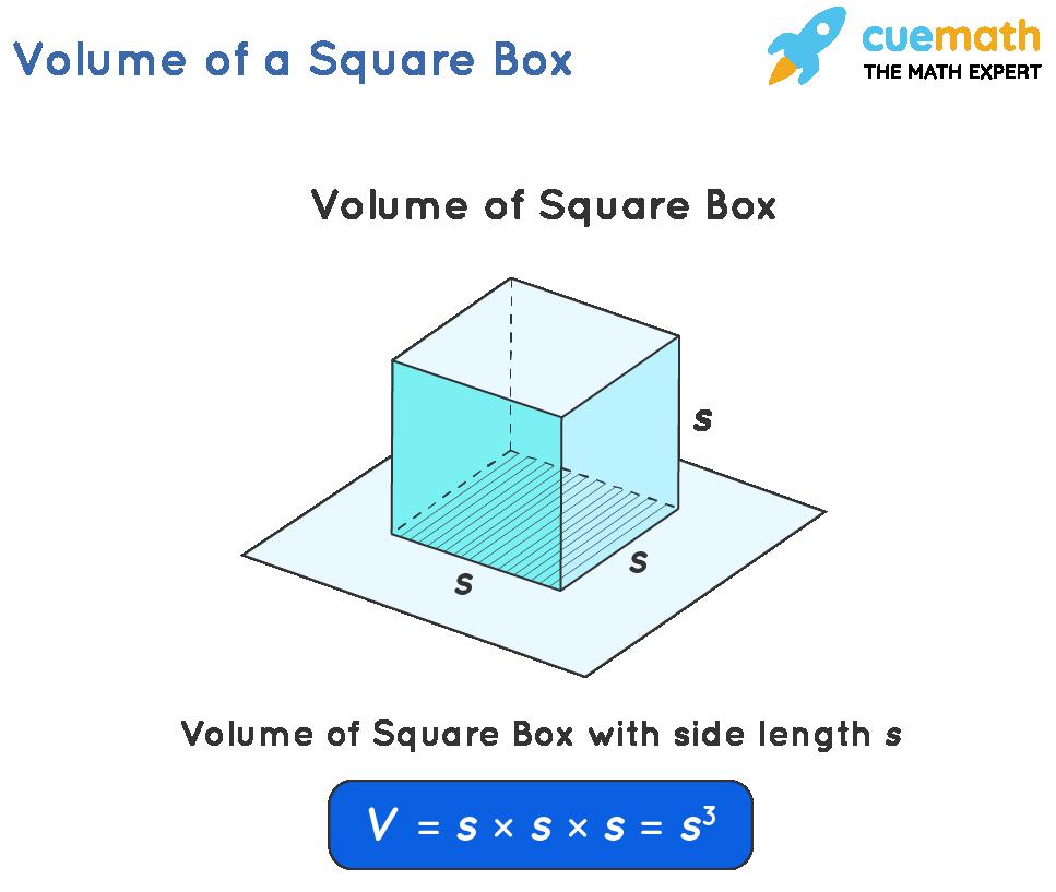 Volume of a square box formula
