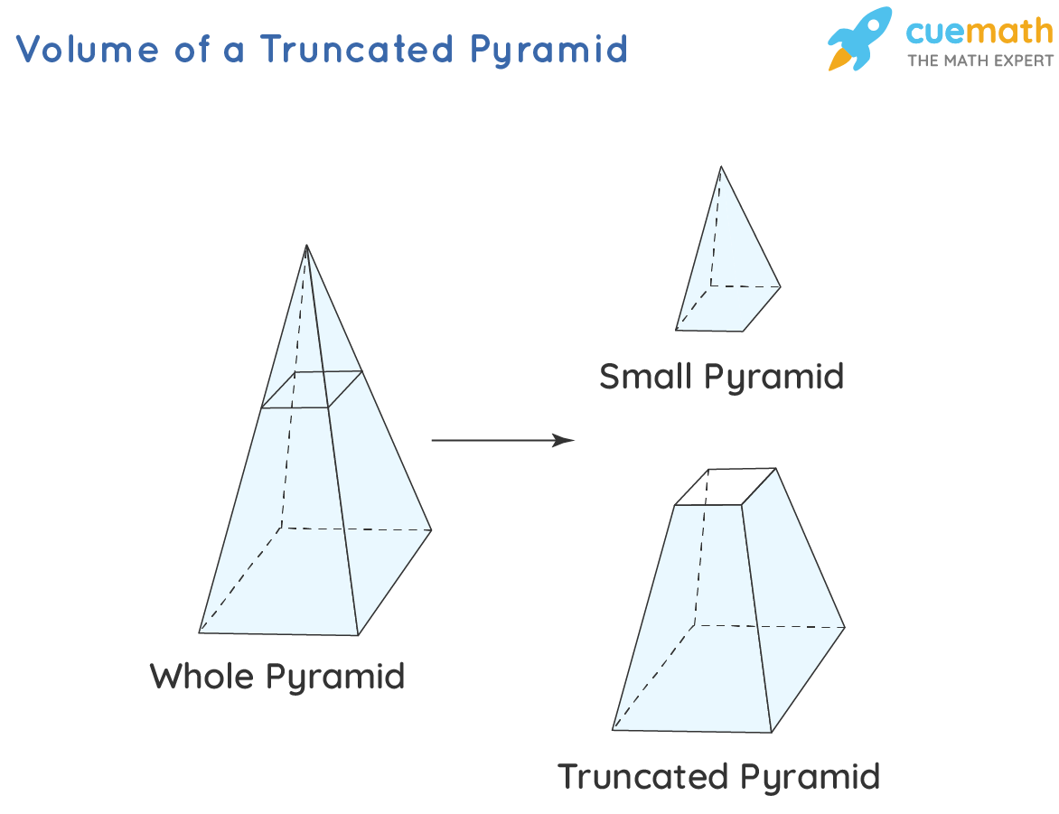 Volume of a Truncated Pyramid