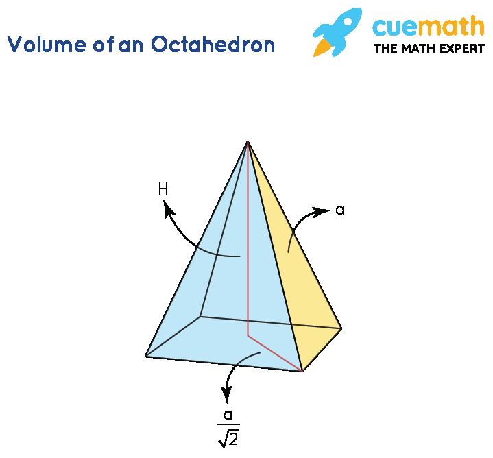 Volume of an Octahedron