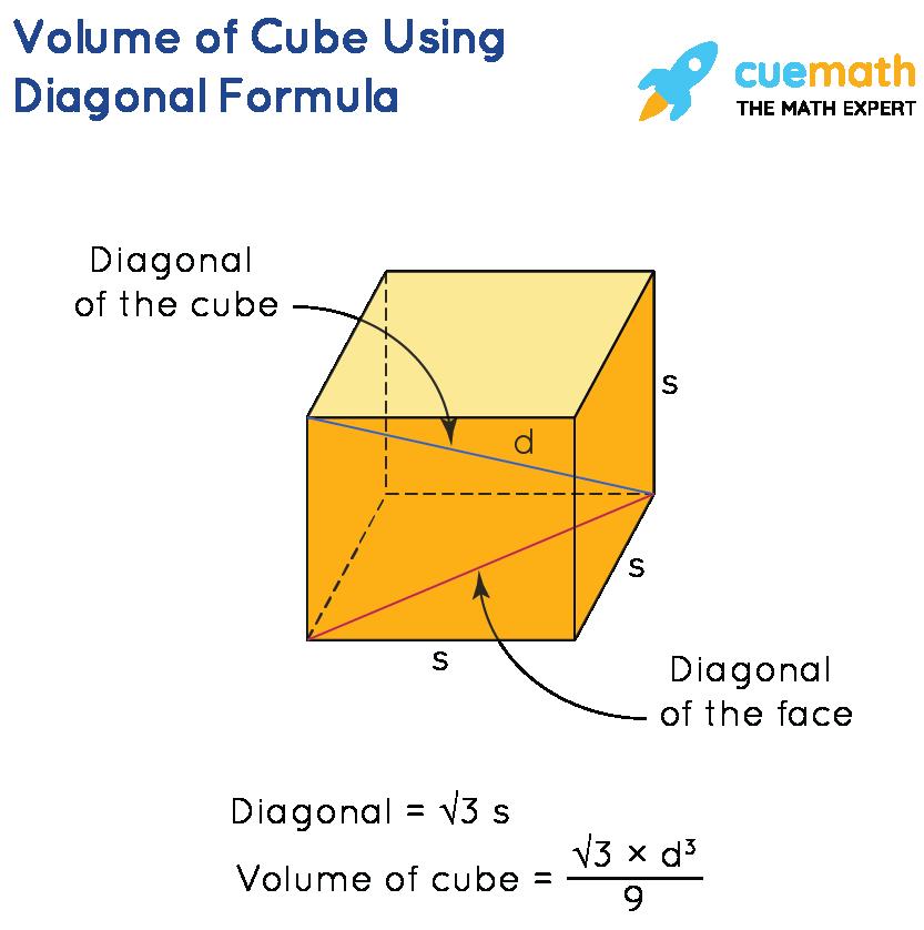 volume of cube using diagonal