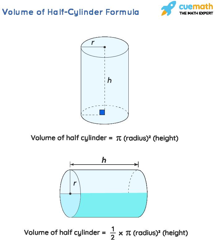 volume of cylinder and half cylinder