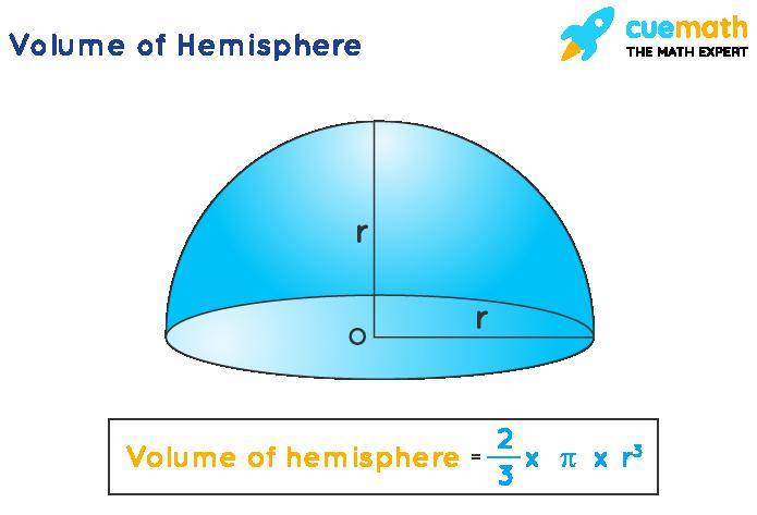 Volume of Hemisphere