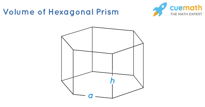 Volume of Hexagonal Prism