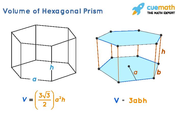 Volume of Hexagonal Prism Formula