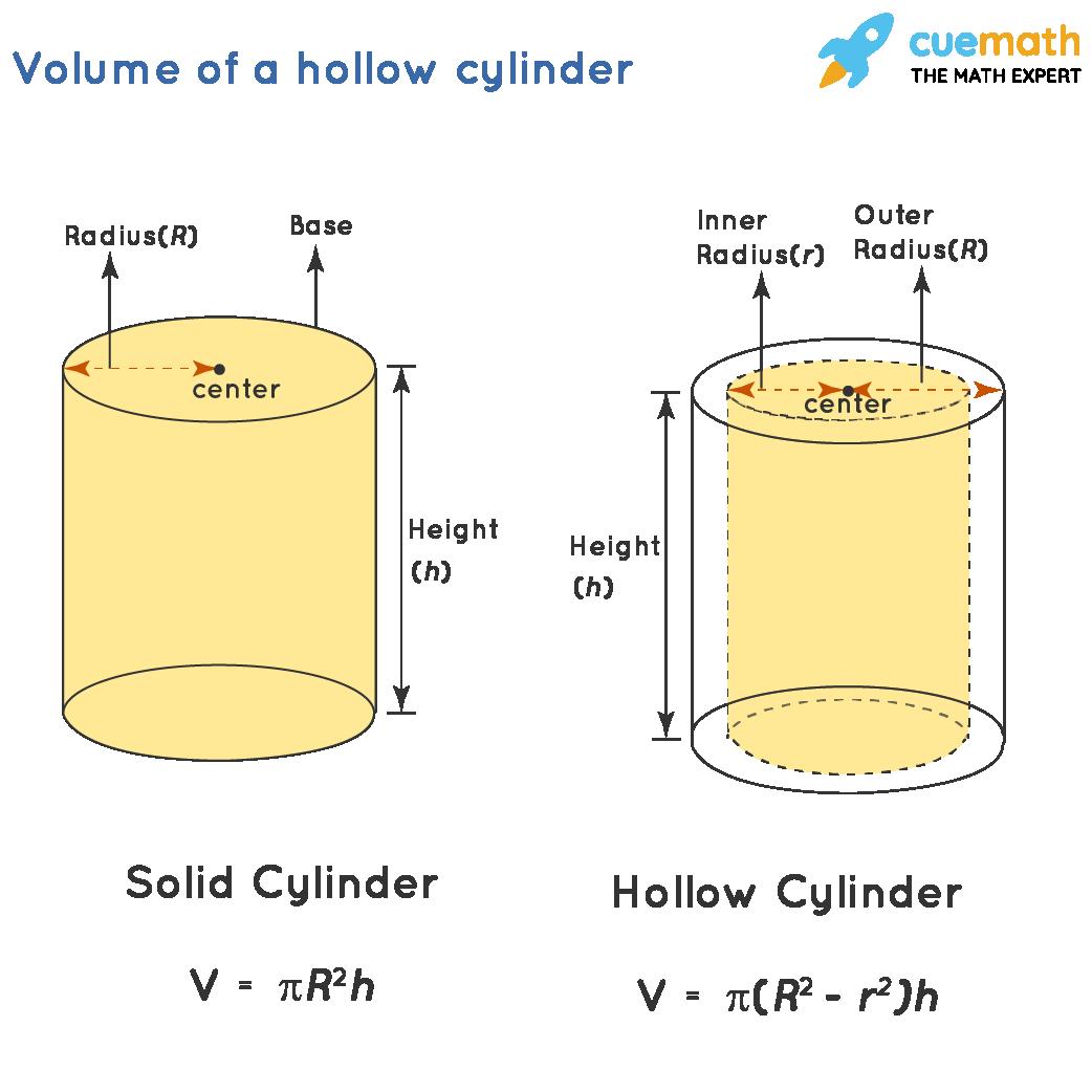 volume of hollow cylinder formula