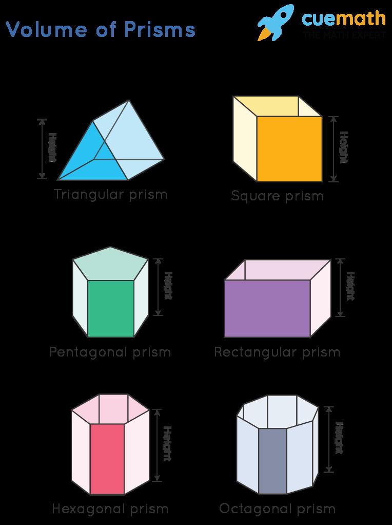Volume of Prism - Types of Prisms