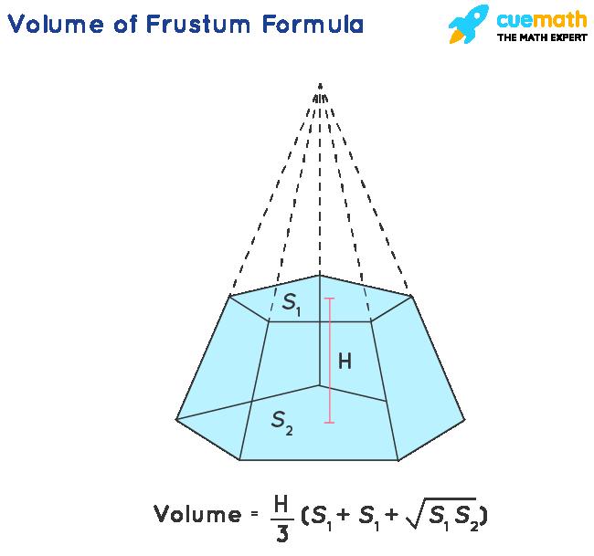 volume of frustum formula
